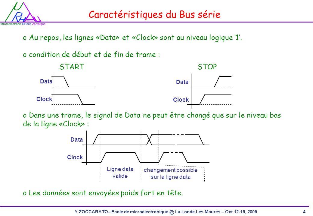 4Y.ZOCCARATO– Ecole de microélectronique @ La Londe Les Maures – Oct.12-15, 2009 Caractéristiques du Bus série o Au repos, les lignes «Data» et «Clock» sont au niveau logique 1.