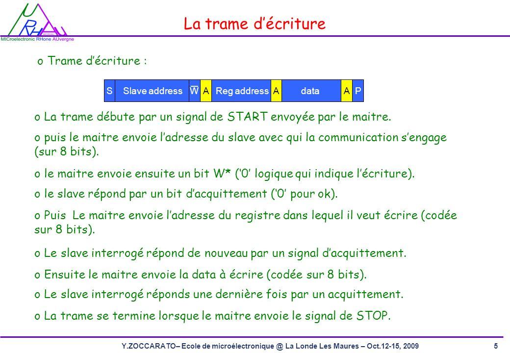 5Y.ZOCCARATO– Ecole de microélectronique @ La Londe Les Maures – Oct.12-15, 2009 La trame décriture o La trame débute par un signal de START envoyée par le maitre.