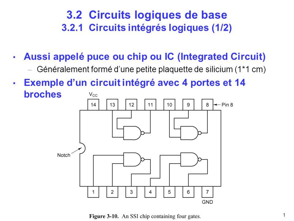 2 3.2.1 Circuits intégrés (2/2) 4 classes de circuits intégrés (selon le nombre de portes) SSI (Small Scale Integrated): 1 à 10 portes MSI (Medium Scale Integrated): 10 à 100 portes LSI (Large Scale Integrated): 100 à 100000 portes VLSI (Very Large Scale Integrated): > 100000 portes Broches Chaque broche correspond à une entrée ou sortie dune porte (circuit élémentaire) ou à lapport délectricité ou à une connexion à la terre Nombre usuel de broches: 14, 16, 18, 20, 22, 24, 28, 40, 64, 68 (et bientôt 128, …) Les broches se trouvent sur les 2 ou 4 côtés du circuit intégré (ou sur la surface du fond)