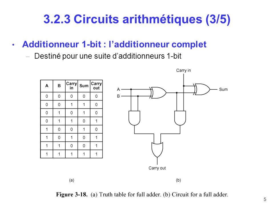 6 3.2.3 Circuits arithmétiques (4/5) Unité arithmétique et logique - UAL (Arithmetic Logic Unit - ALU) F0F1Ouptput 00A and B 01A or B 10B 11A + B (ENA=1, ENB=1, INVA=0) ENx : Enable x INVx : Invert x