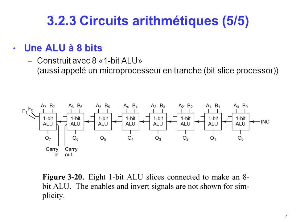 8 3.2.4 Horloges (Clocks) Horloge asymétrique (Fig.