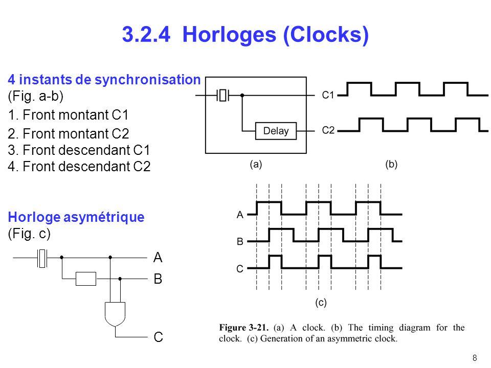 8 3.2.4 Horloges (Clocks) Horloge asymétrique (Fig. c) A B C 4 instants de synchronisation (Fig. a-b) 1. Front montant C1 2. Front montant C2 3. Front
