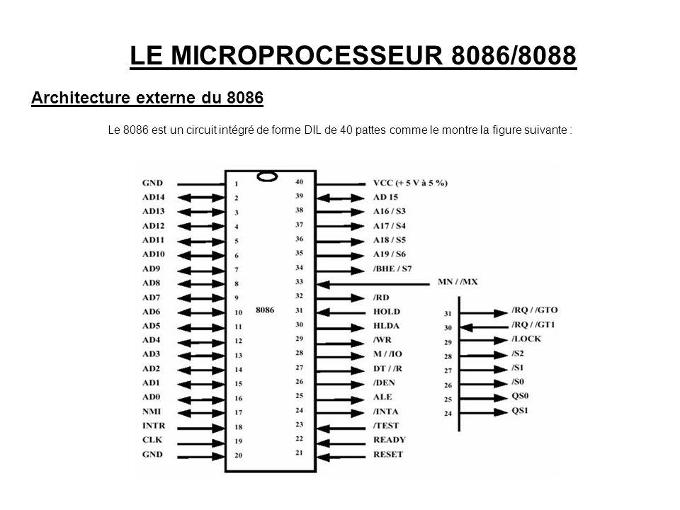 Le 8086 est un circuit intégré de forme DIL de 40 pattes comme le montre la figure suivante : LE MICROPROCESSEUR 8086/8088 Architecture externe du 808