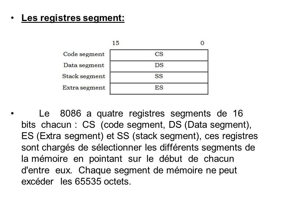 Les registres segment: Le 8086 a quatre registres segments de 16 bits chacun : CS (code segment, DS (Data segment), ES (Extra segment) et SS (stack se