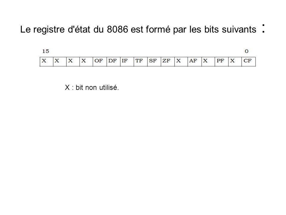Le registre d'état du 8086 est formé par les bits suivants : X : bit non utilisé.