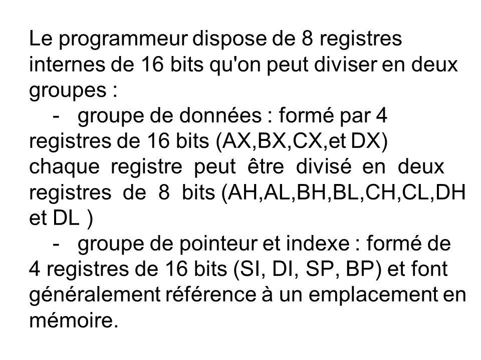 Le programmeur dispose de 8 registres internes de 16 bits qu'on peut diviser en deux groupes : - groupe de données : formé par 4 registres de 16 bits