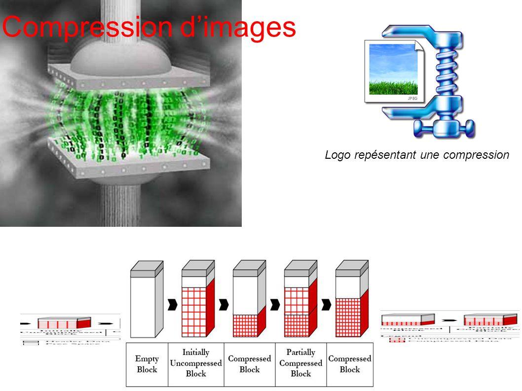 Compression dimages Logo repésentant une compression
