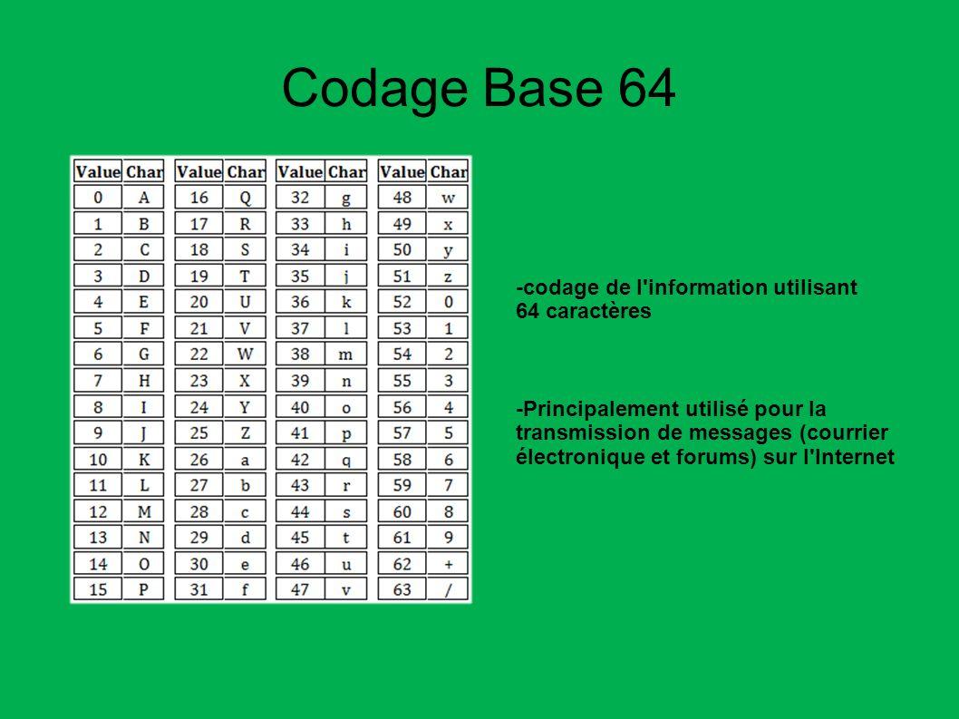 Codage Base 64 -codage de l'information utilisant 64 caractères -Principalement utilisé pour la transmission de messages (courrier électronique et for