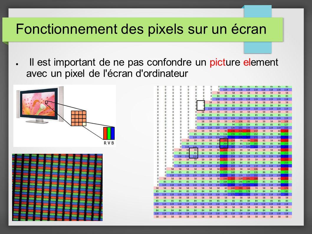 Fonctionnement des pixels sur un écran Il est important de ne pas confondre un picture element avec un pixel de l'écran d'ordinateur