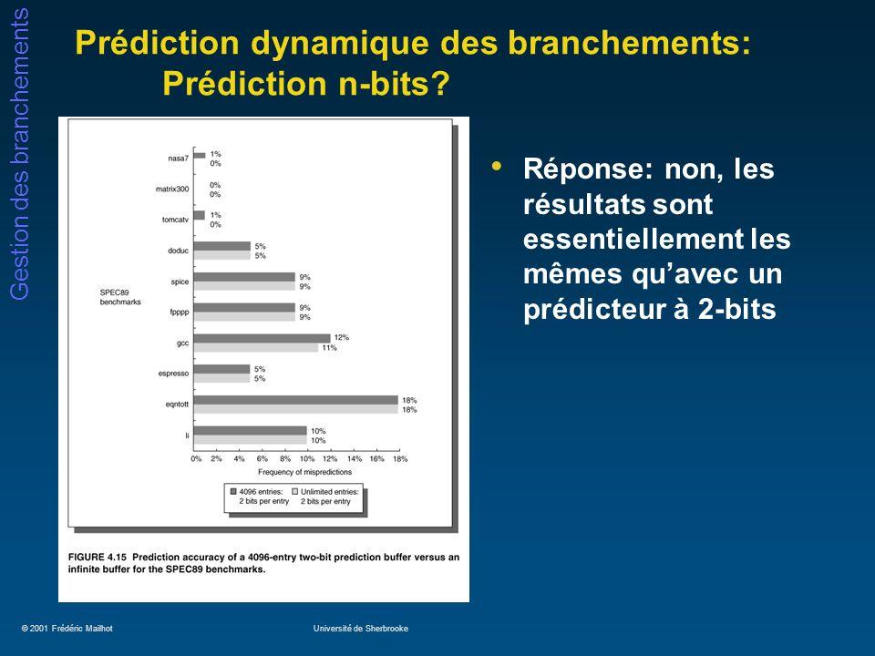 © 2001 Frédéric MailhotUniversité de Sherbrooke Gestion des branchements Prédiction dynamique des branchements: Prédiction n-bits? Réponse: non, les r