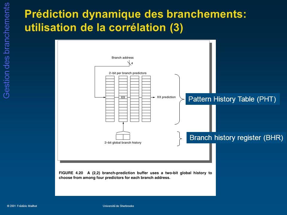 © 2001 Frédéric MailhotUniversité de Sherbrooke Gestion des branchements Prédiction dynamique des branchements: utilisation de la corrélation (3) Branch history register (BHR) Pattern History Table (PHT)
