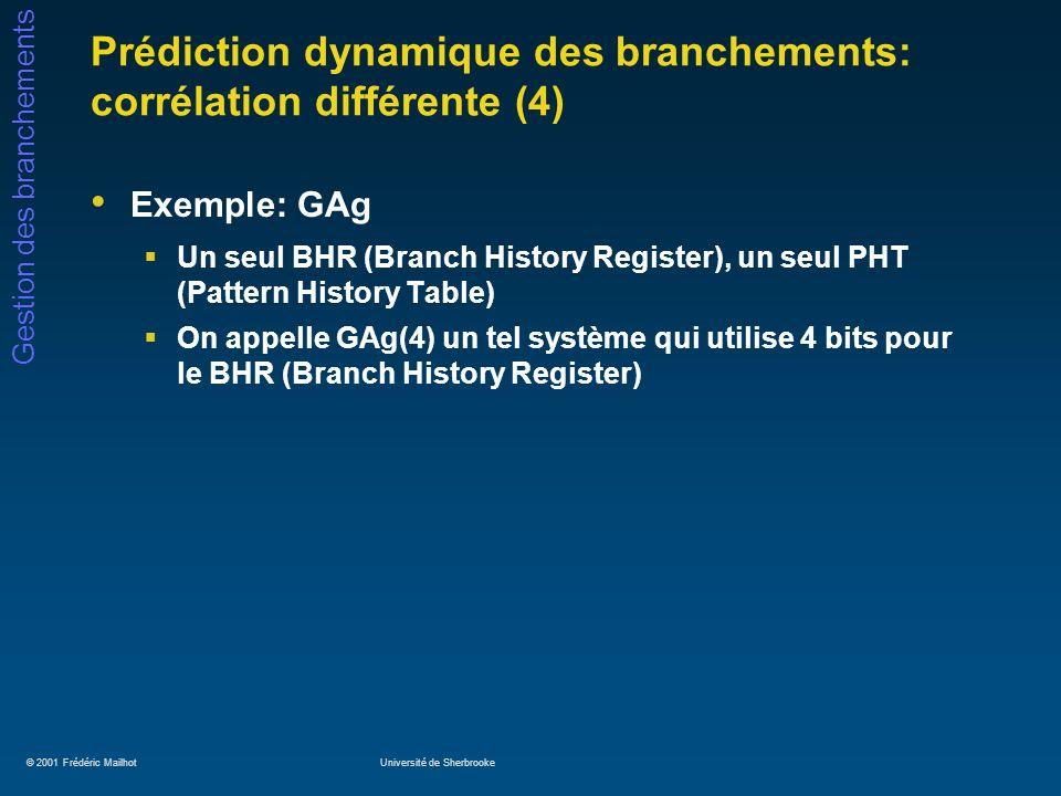 © 2001 Frédéric MailhotUniversité de Sherbrooke Gestion des branchements Prédiction dynamique des branchements: corrélation différente (4) Exemple: GAg Un seul BHR (Branch History Register), un seul PHT (Pattern History Table) On appelle GAg(4) un tel système qui utilise 4 bits pour le BHR (Branch History Register)