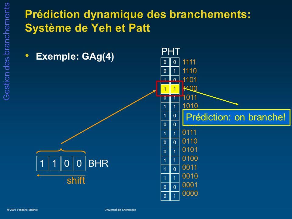 © 2001 Frédéric MailhotUniversité de Sherbrooke Gestion des branchements 0 0 0 1 1 0 1 1 0 1 1 1 1 0 0 0 1 1 0 0 0 1 1 1 1 0 1 1 0 0 0 1 Prédiction dynamique des branchements: Système de Yeh et Patt Exemple: GAg(4) 1 100 shift BHR PHT 1111 1110 1101 1100 1011 1010 1001 1000 0111 0110 0101 0100 0011 0010 0001 0000 1 1 Prédiction: on branche!
