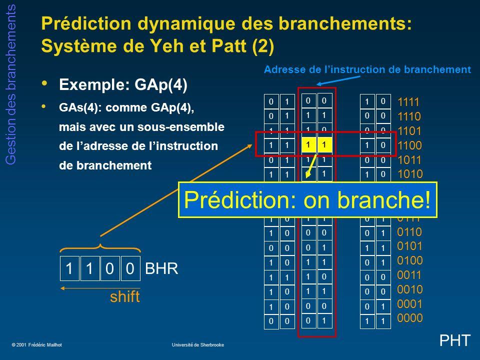 © 2001 Frédéric MailhotUniversité de Sherbrooke Gestion des branchements 0 0 1 1 1 0 1 1 1 1 0 1 1 0 0 0 1 1 0 0 0 1 1 1 1 0 1 1 0 0 0 1 Prédiction dynamique des branchements: Système de Yeh et Patt (2) Exemple: GAp(4) GAs(4): comme GAp(4), mais avec un sous-ensemble de ladresse de linstruction de branchement 1 100 shift BHR PHT 0 1 0 1 1 1 1 1 0 1 1 1 0 0 1 0 1 0 1 0 0 0 1 0 1 1 1 0 1 0 0 0 1 0 0 0 0 0 1 0 0 0 1 0 1 1 0 1 0 1 0 1 1 1 0 1 0 0 0 0 0 1 1 1 … Adresse de linstruction de branchement 1111 1110 1101 1100 1011 1010 1001 1000 0111 0110 0101 0100 0011 0010 0001 0000 1 1 Prédiction: on branche!