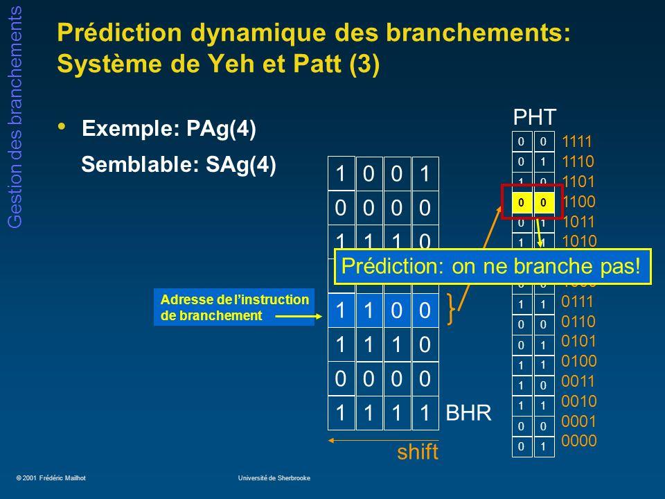 © 2001 Frédéric MailhotUniversité de Sherbrooke Gestion des branchements 0 0 0 1 1 0 0 0 0 1 1 1 1 0 0 0 1 1 0 0 0 1 1 1 1 0 1 1 0 0 0 1 Prédiction dy