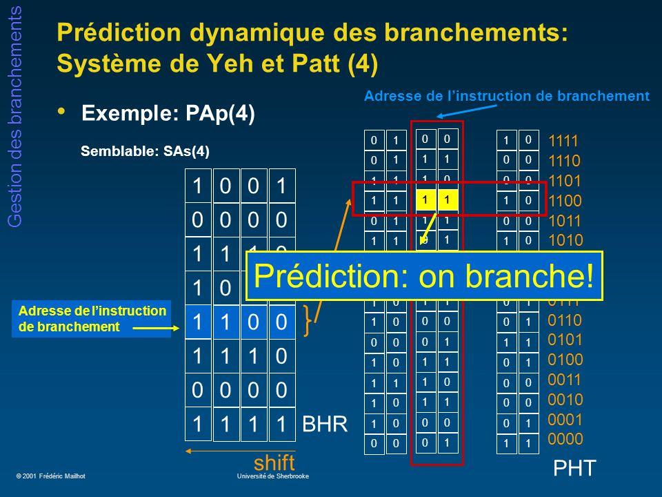 © 2001 Frédéric MailhotUniversité de Sherbrooke Gestion des branchements Prédiction dynamique des branchements: Système de Yeh et Patt (4) Exemple: PA