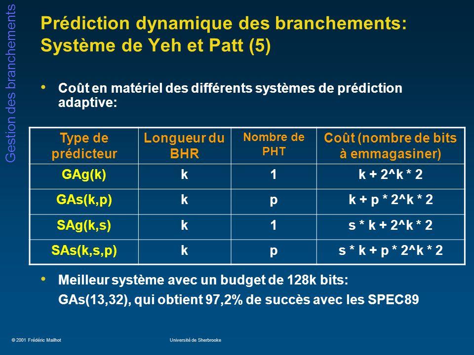 © 2001 Frédéric MailhotUniversité de Sherbrooke Gestion des branchements Prédiction dynamique des branchements: Système de Yeh et Patt (5) Coût en mat