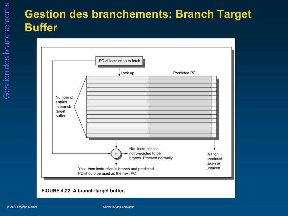 © 2001 Frédéric MailhotUniversité de Sherbrooke Gestion des branchements Gestion des branchements: Branch Target Buffer