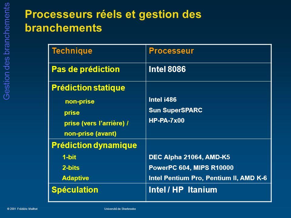 © 2001 Frédéric MailhotUniversité de Sherbrooke Gestion des branchements Processeurs réels et gestion des branchements TechniqueProcesseur Pas de préd