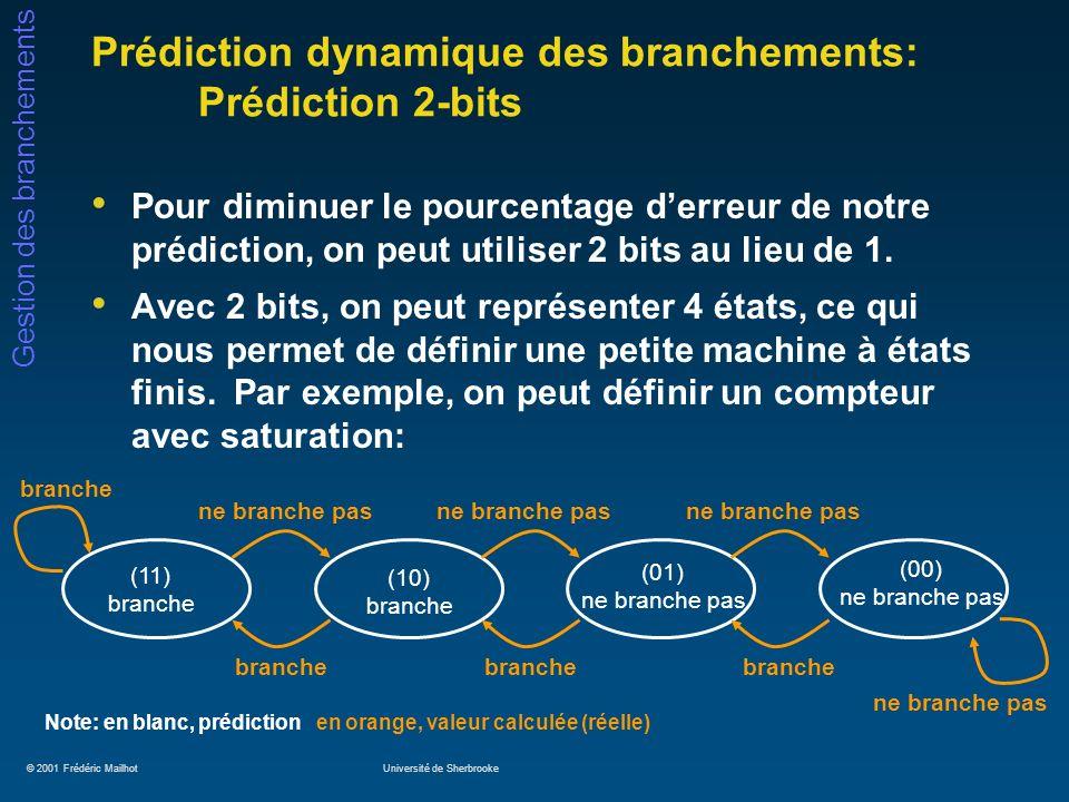 © 2001 Frédéric MailhotUniversité de Sherbrooke Gestion des branchements Processeurs réels et gestion des branchements TechniqueProcesseur Pas de prédictionIntel 8086 Prédiction statique non-prise prise prise (vers larrière) / non-prise (avant) Intel i486 Sun SuperSPARC HP-PA-7x00 Prédiction dynamique 1-bit 2-bits Adaptive DEC Alpha 21064, AMD-K5 PowerPC 604, MIPS R10000 Intel Pentium Pro, Pentium II, AMD K-6 SpéculationIntel / HP Itanium