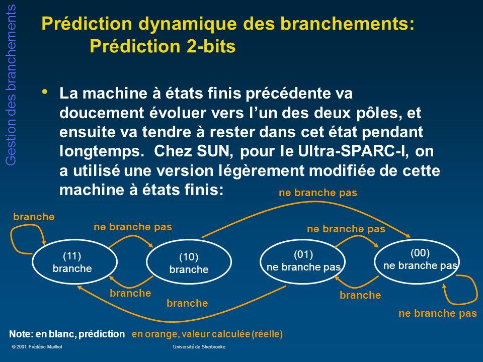 © 2001 Frédéric MailhotUniversité de Sherbrooke Gestion des branchements Prédiction dynamique des branchements: Prédiction 2-bits La machine à états f