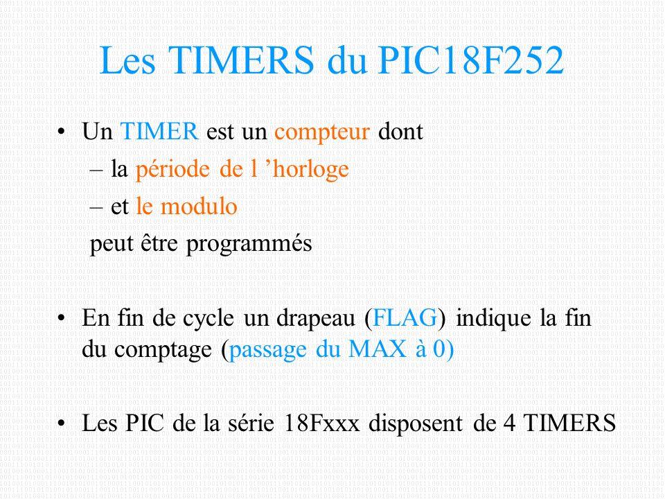 Les TIMERS du PIC18F252 Un TIMER est un compteur dont –la période de l horloge –et le modulo peut être programmés En fin de cycle un drapeau (FLAG) in