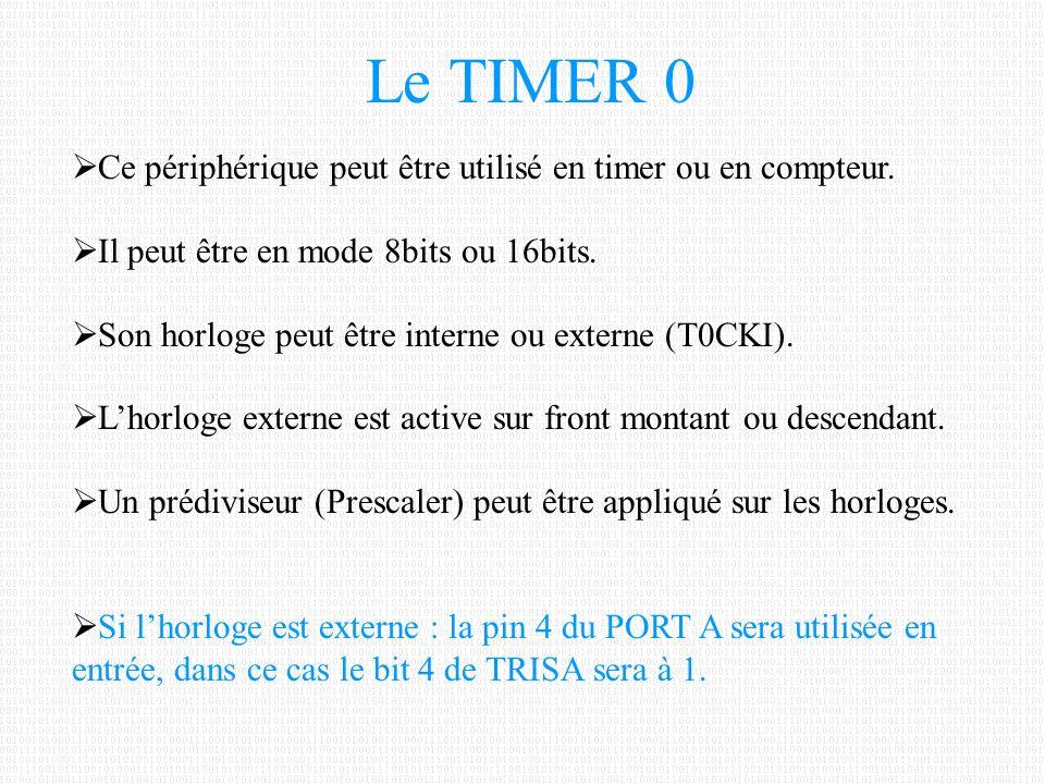 Le TIMER 0 Ce périphérique peut être utilisé en timer ou en compteur. Il peut être en mode 8bits ou 16bits. Son horloge peut être interne ou externe (