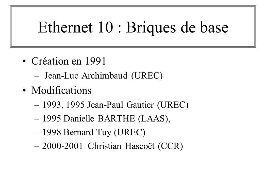 ARS 00/012 PLAN Éléments de base du réseau ethernet Contraintes topologiques et physiques –Exemple dEthernet/norme 802.3 Dépannage - Surveillance de base