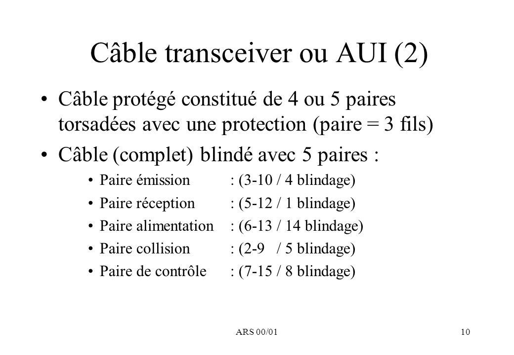 ARS 00/0110 Câble transceiver ou AUI (2) Câble protégé constitué de 4 ou 5 paires torsadées avec une protection (paire = 3 fils) Câble (complet) blindé avec 5 paires : Paire émission : (3-10 / 4 blindage) Paire réception: (5-12 / 1 blindage) Paire alimentation : (6-13 / 14 blindage) Paire collision: (2-9 / 5 blindage) Paire de contrôle: (7-15 / 8 blindage)