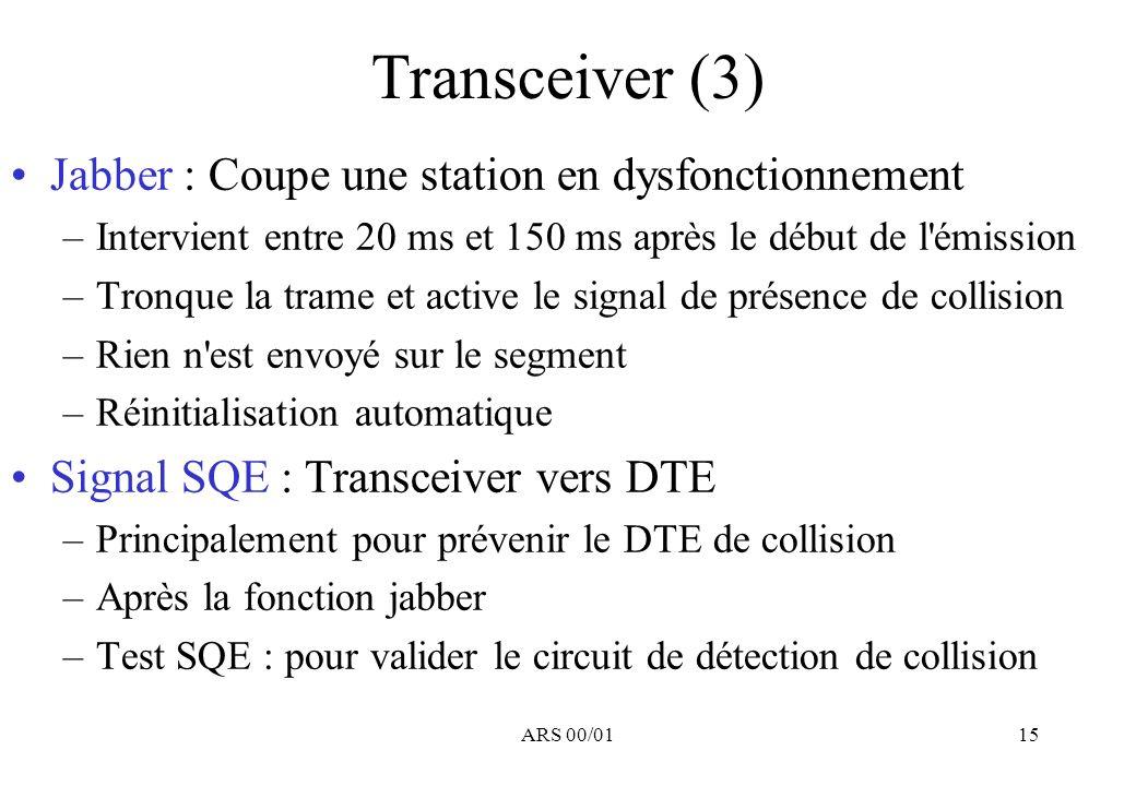 ARS 00/0115 Transceiver (3) Jabber : Coupe une station en dysfonctionnement –Intervient entre 20 ms et 150 ms après le début de l émission –Tronque la trame et active le signal de présence de collision –Rien n est envoyé sur le segment –Réinitialisation automatique Signal SQE : Transceiver vers DTE –Principalement pour prévenir le DTE de collision –Après la fonction jabber –Test SQE : pour valider le circuit de détection de collision