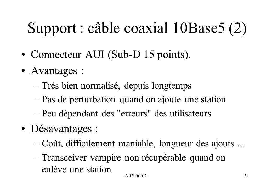 ARS 00/0122 Support : câble coaxial 10Base5 (2) Connecteur AUI (Sub-D 15 points).