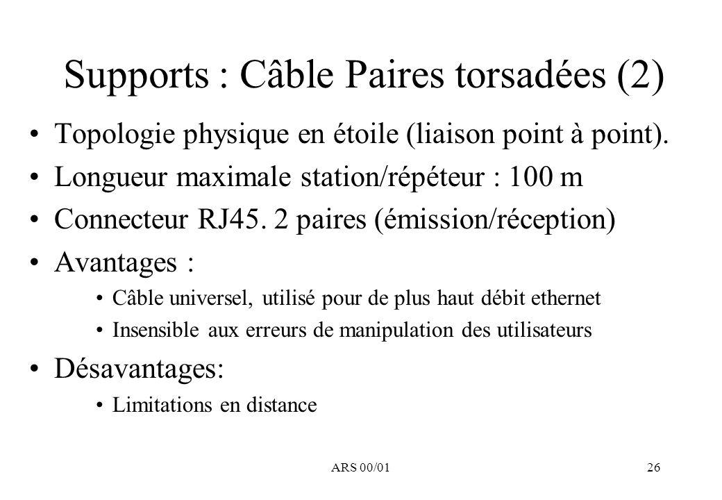 ARS 00/0126 Supports : Câble Paires torsadées (2) Topologie physique en étoile (liaison point à point).