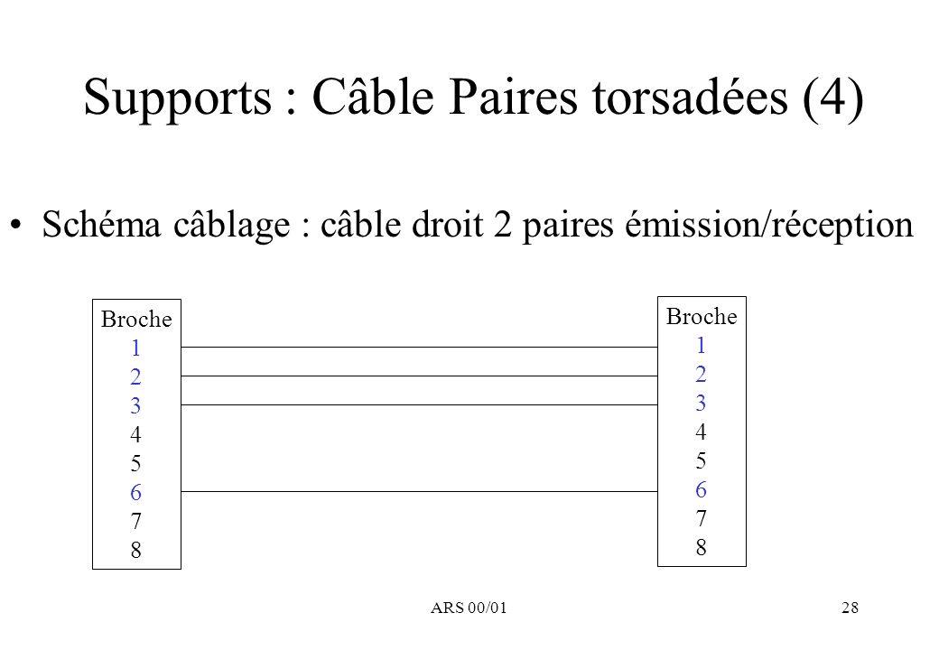 ARS 00/0128 Supports : Câble Paires torsadées (4) Schéma câblage : câble droit 2 paires émission/réception Broche 1 2 3 4 5 6 7 8 Broche 1 2 3 4 5 6 7 8