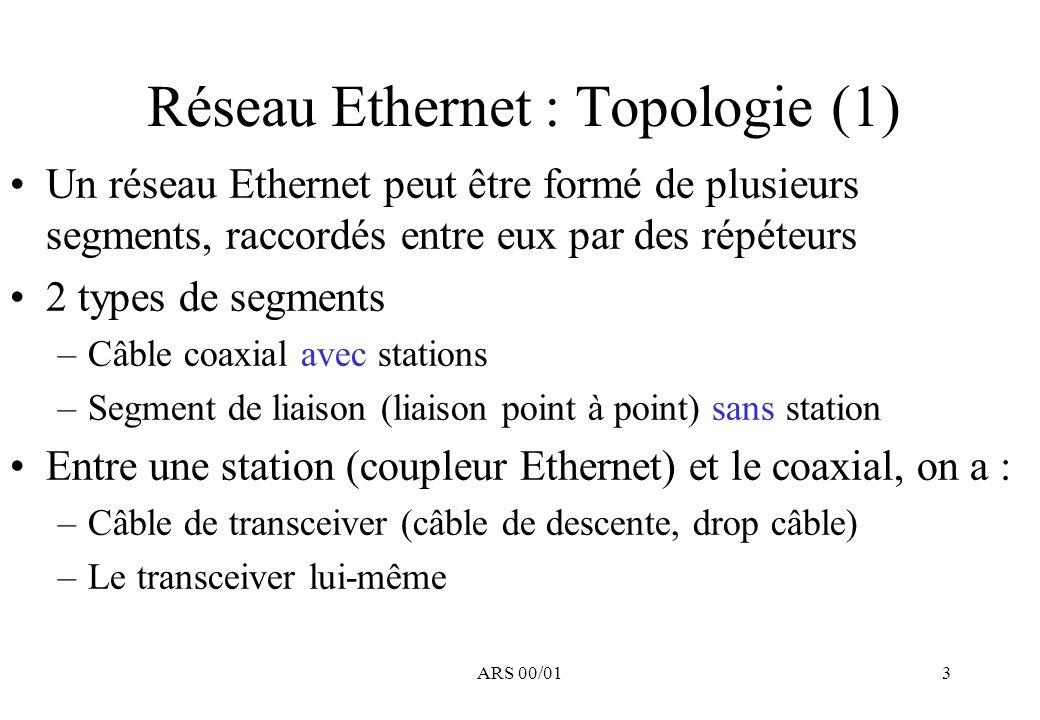 ARS 00/013 Réseau Ethernet : Topologie (1) Un réseau Ethernet peut être formé de plusieurs segments, raccordés entre eux par des répéteurs 2 types de segments –Câble coaxial avec stations –Segment de liaison (liaison point à point) sans station Entre une station (coupleur Ethernet) et le coaxial, on a : –Câble de transceiver (câble de descente, drop câble) –Le transceiver lui-même