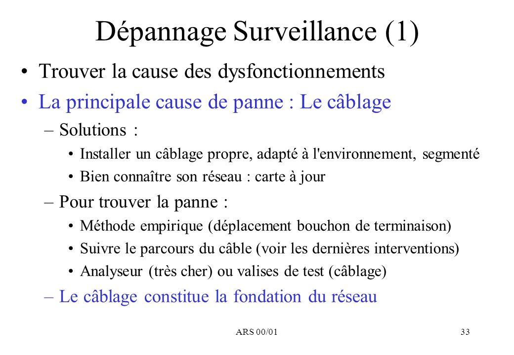 ARS 00/0133 Dépannage Surveillance (1) Trouver la cause des dysfonctionnements La principale cause de panne : Le câblage –Solutions : Installer un câblage propre, adapté à l environnement, segmenté Bien connaître son réseau : carte à jour –Pour trouver la panne : Méthode empirique (déplacement bouchon de terminaison) Suivre le parcours du câble (voir les dernières interventions) Analyseur (très cher) ou valises de test (câblage) –Le câblage constitue la fondation du réseau
