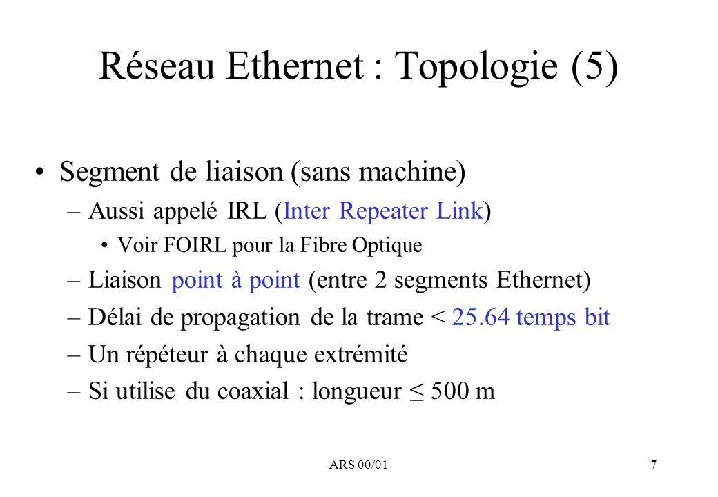 ARS 00/018 Réseau Ethernet : Topologie (6) Dimensionnement du réseau –Règle 5-4-3-2 : 5 segments / 4 répéteurs / 3 liaisons avec machines / 2 liaisons sans machines –Vrai pour le coaxial (10 base 5 et 10 base 2) –Conseil pour 10 base T : Essayer de se limiter à 2 répéteurs en cascade –Calcul nécessaire du RTD avec FO, car atténuation beaucoup + faible