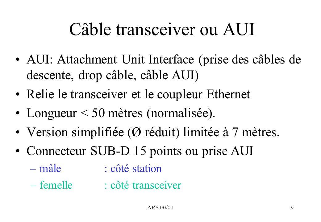 ARS 00/0120 Le + long chemin d un réseau IEEE 802.3 Évaluation du RTD (10 base 5) : Cas le + défavorable Chemin Aller Chemin Retour Câble de transceiver10 * 2.57Câble de transceiver10 * 2.57 Transceiver6 * 6 Transceiver3 * 6 Transceiver liaison4 * 3 Transceiver liaison2 * 3 Transceiver collision5 * 17 Répéteurs4 * 7.5Répéteurs4 * 7.5 Segment 3 * 21.65 Segment de liaison2 * 25.64Segment de liaison2 * 25.64 Total aller 220 bit timeTotal retour 280 bit time