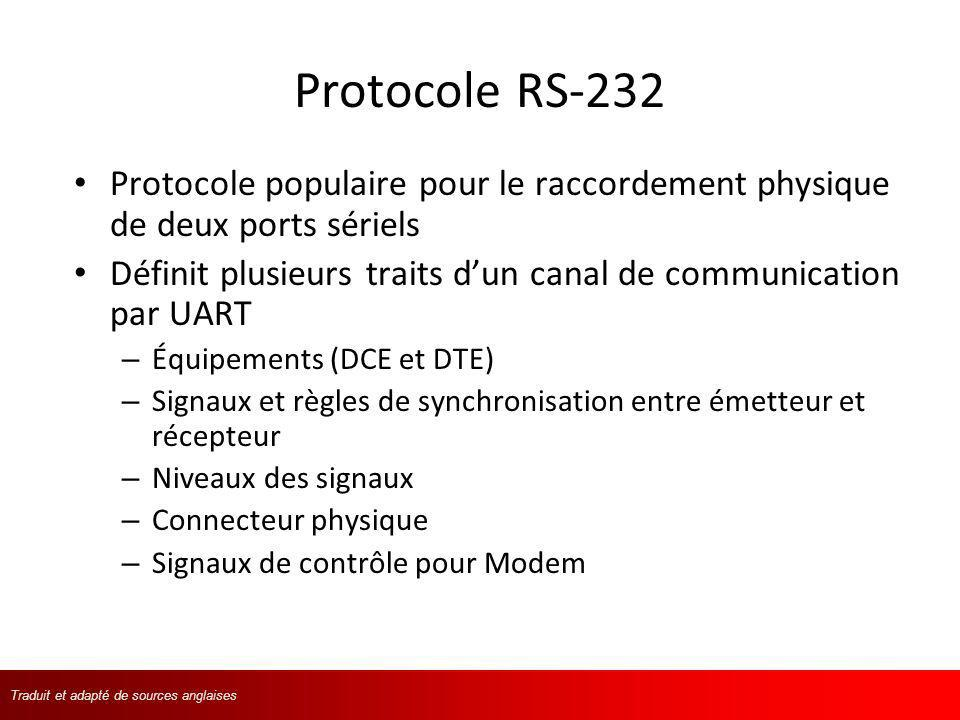 Traduit et adapté de langlaisTraduit et adapté de sources anglaises Protocole RS-232 Protocole populaire pour le raccordement physique de deux ports s