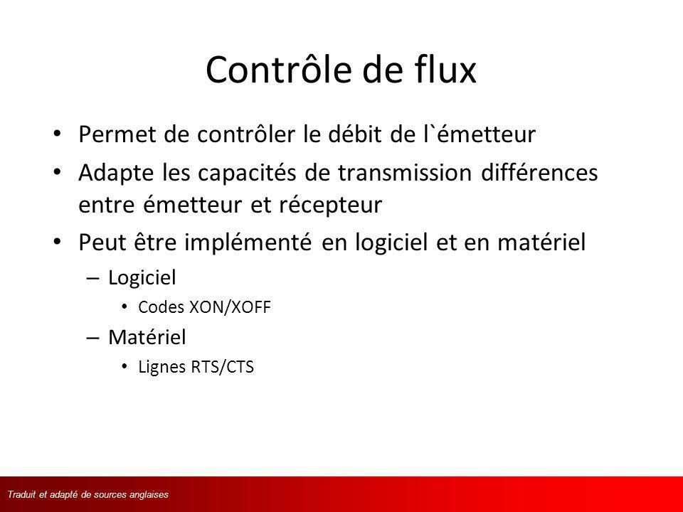 Traduit et adapté de langlaisTraduit et adapté de sources anglaises Contrôle de flux Permet de contrôler le débit de l`émetteur Adapte les capacités d