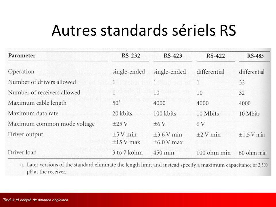 Traduit et adapté de langlaisTraduit et adapté de sources anglaises Autres standards sériels RS
