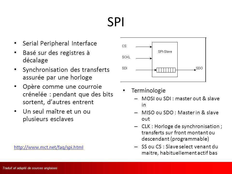 Traduit et adapté de langlaisTraduit et adapté de sources anglaises SPI Serial Peripheral Interface Basé sur des registres à décalage Synchronisation