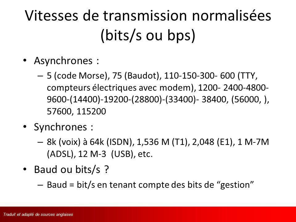 Traduit et adapté de langlaisTraduit et adapté de sources anglaises USB Universal Serial Bus Un maître et un ou plusieurs esclaves Utilise 4 lignes – +5 V et masse (le maître peut générer 500 MA par prise) – 2 lignes de données torsadées différentielles avec encodage NRZ Souvent utilisé dans les microordinateurs (apparait comme un port COM) Plusieurs versions – 1.1 : 5 à 12 Mb/s – 2.0 : 480 Mb/s – 3.0 : 4.8 Gb/s (à venir) Les connecteurs sont tels que lalimentation est appliquée avant les données, permettant aux esclaves dêtre branchés et retirés en tout temps (Plug-and-Play).