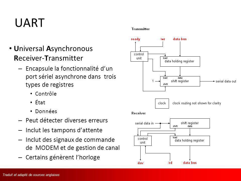 Traduit et adapté de langlaisTraduit et adapté de sources anglaises UART Universal Asynchronous Receiver-Transmitter – Encapsule la fonctionnalité dun