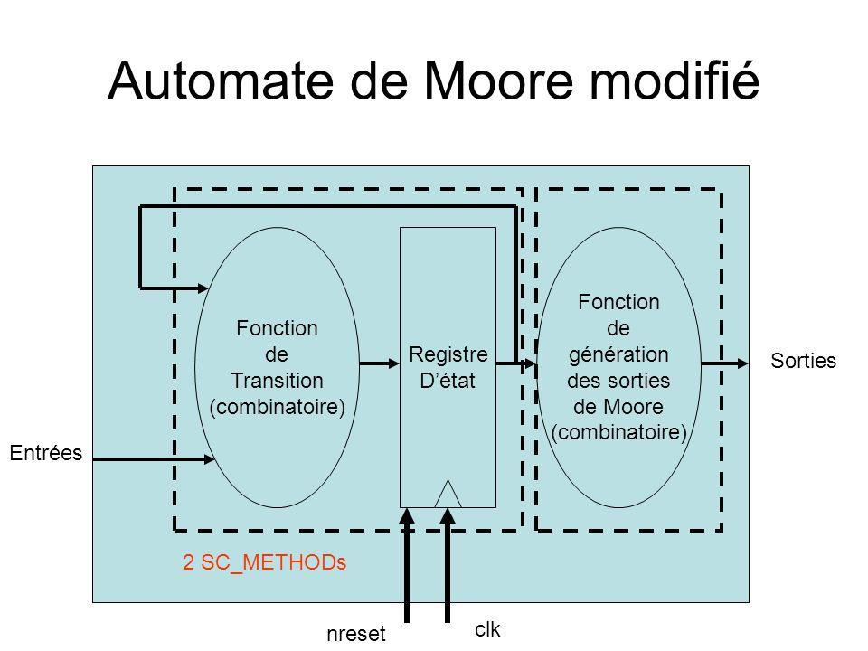Automate de Moore modifié Registre Détat Fonction de Transition (combinatoire) Fonction de génération des sorties de Moore (combinatoire) clk Entrées