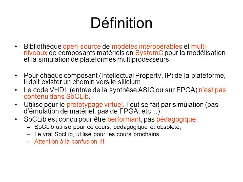 Définition Bibliothèque open-source de modèles interopérables et multi- niveaux de composants matériels en SystemC pour la modélisation et la simulati