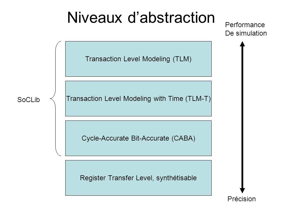 soclib_vci_iss.h https://www-asim.lip6.fr/trac/sesi-systemc/attachment/wiki/cours3/