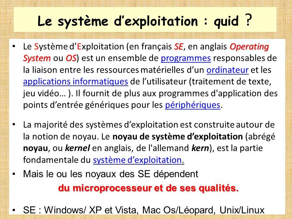 Le système dexploitation : quid ? SEOperating System OS Le Système dExploitation (en français SE, en anglais Operating System ou OS) est un ensemble d