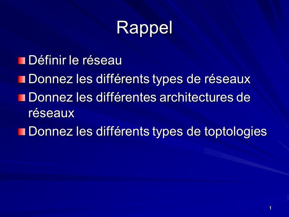 1 Rappel Définir le réseau Donnez les différents types de réseaux Donnez les différentes architectures de réseaux Donnez les différents types de topto