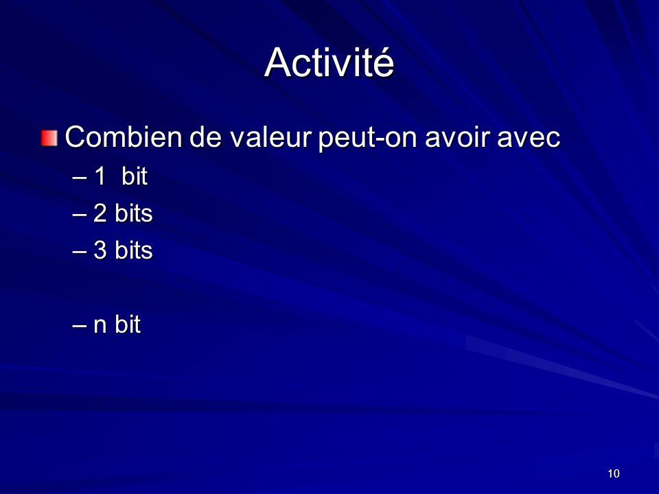 10 Activité Combien de valeur peut-on avoir avec –1 bit –2 bits –3 bits –n bit