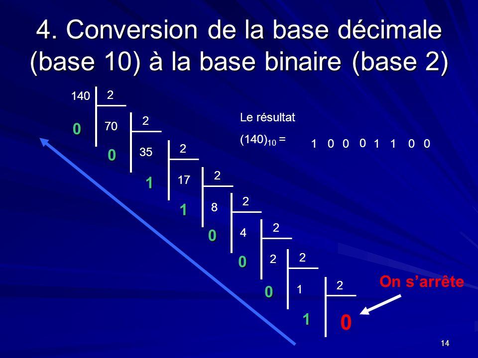 14 4. Conversion de la base décimale (base 10) à la base binaire (base 2) 140 2 70 0 2 350 2 171 2 81 2 40 2 20 2 10 2 01 On sarrête Le résultat (140)